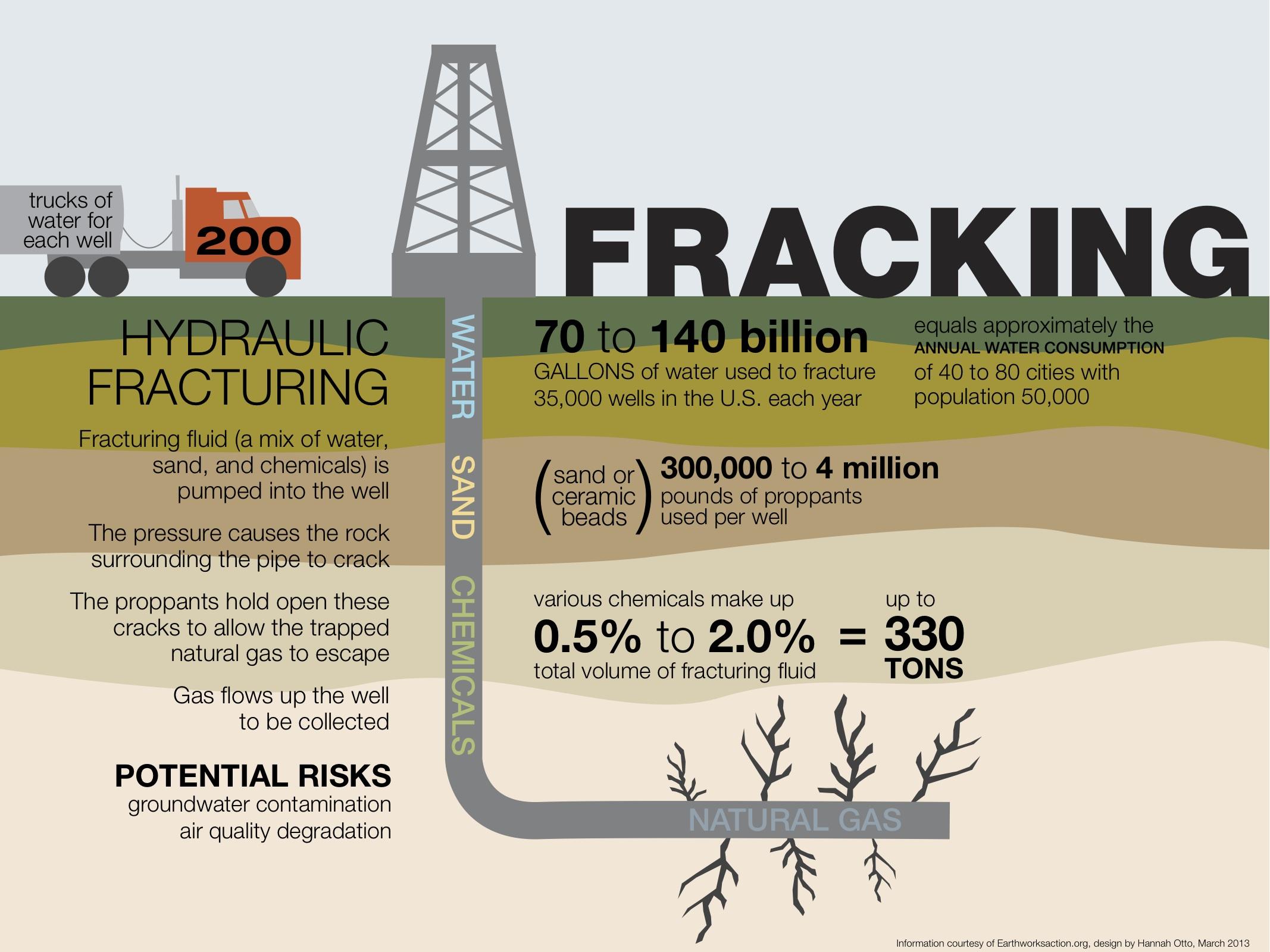 fracking-infographic.jpg