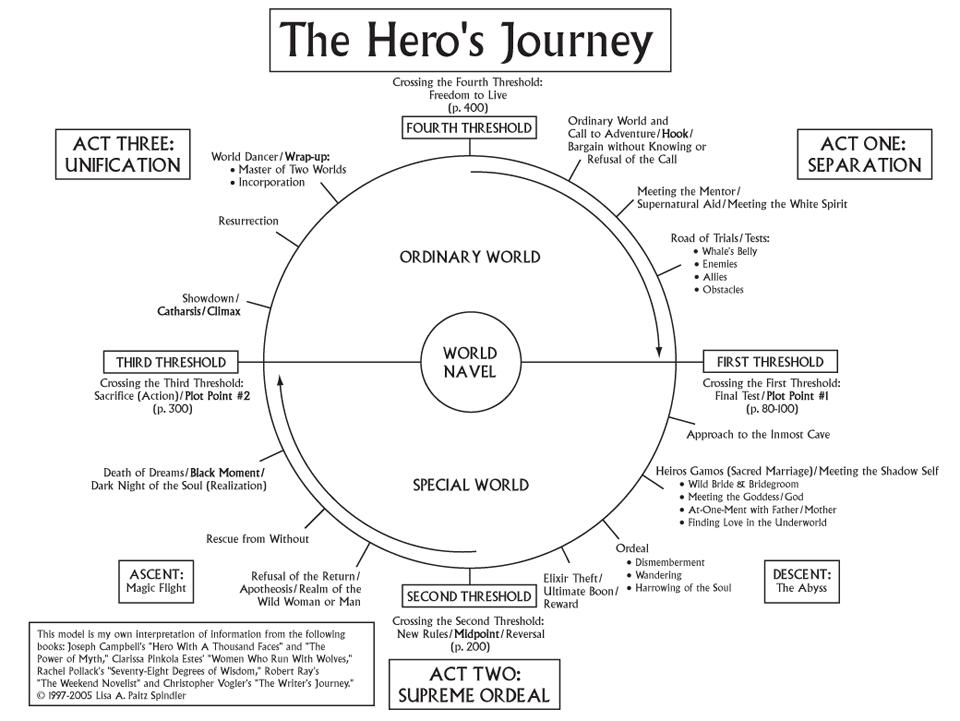 hero-journey.png