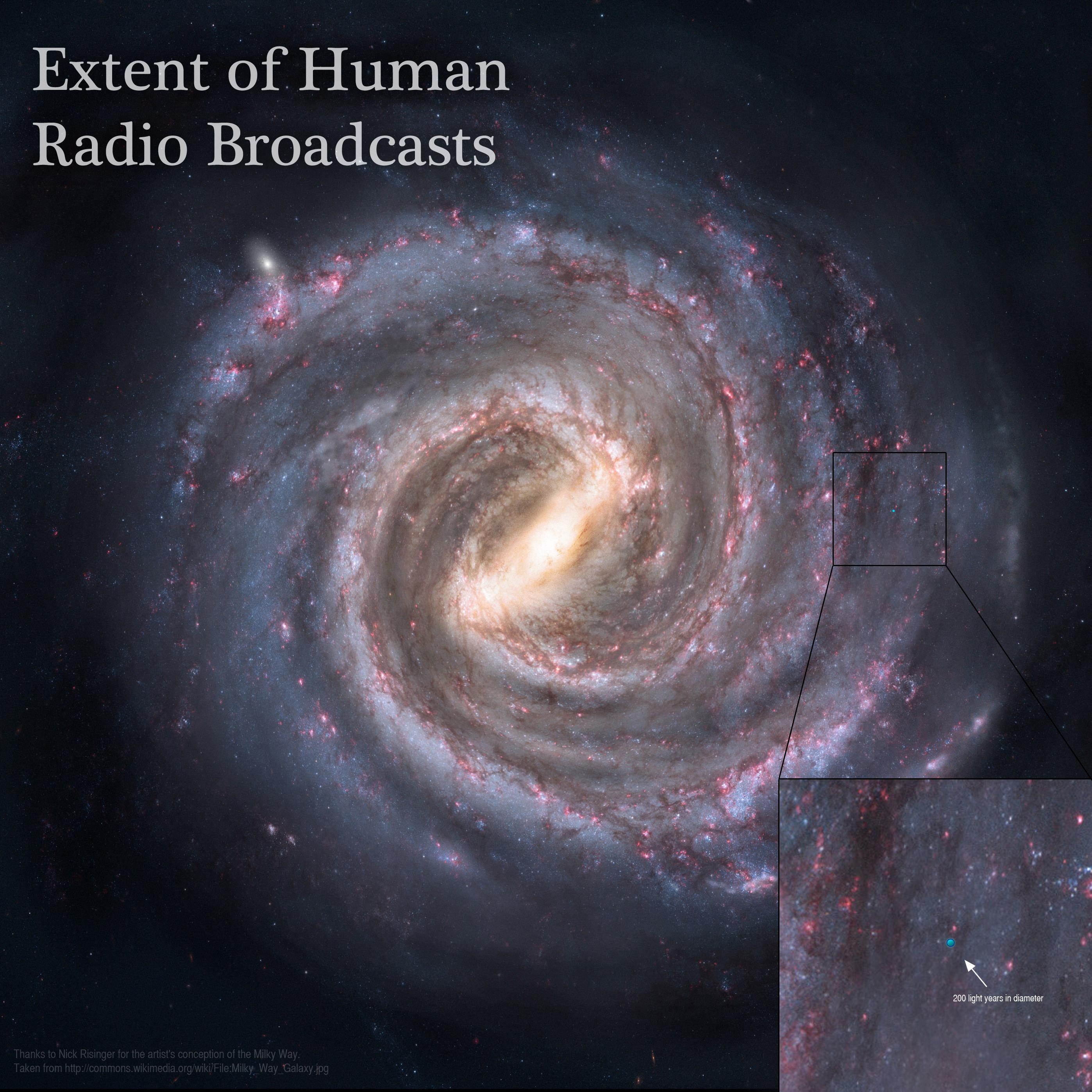 20130115_radio_broadcasts.jpg